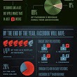 Infographic Of The Day: All About The 2012 Facebook IPO | Co.Design