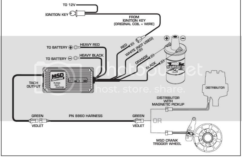 88961867 gm performance distributor wiring diagram - wiring diagram  file-warehouse-b - file-warehouse-b.pasticceriagele.it  pasticceriagele.it