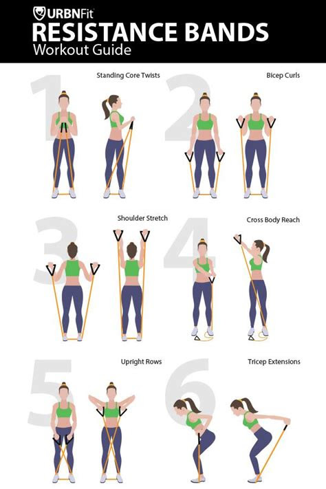 ultimate resistance band workout guide urbnfit