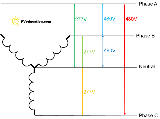 Diagram 3 Phase Lighting Wiring Diagram Full Version Hd Quality Wiring Diagram Diagramreels Gisbertovalori It