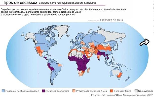 Agua Uso E Problemas Geografia Fisica Geografia Educacao