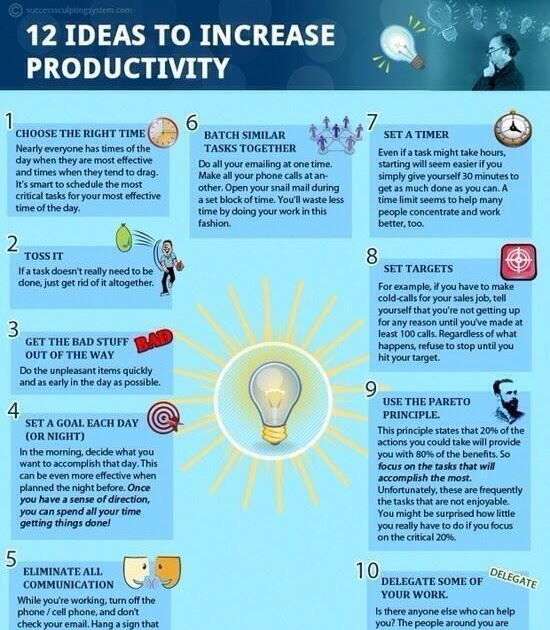 12 Handy Tips to Enhance Your Productivity