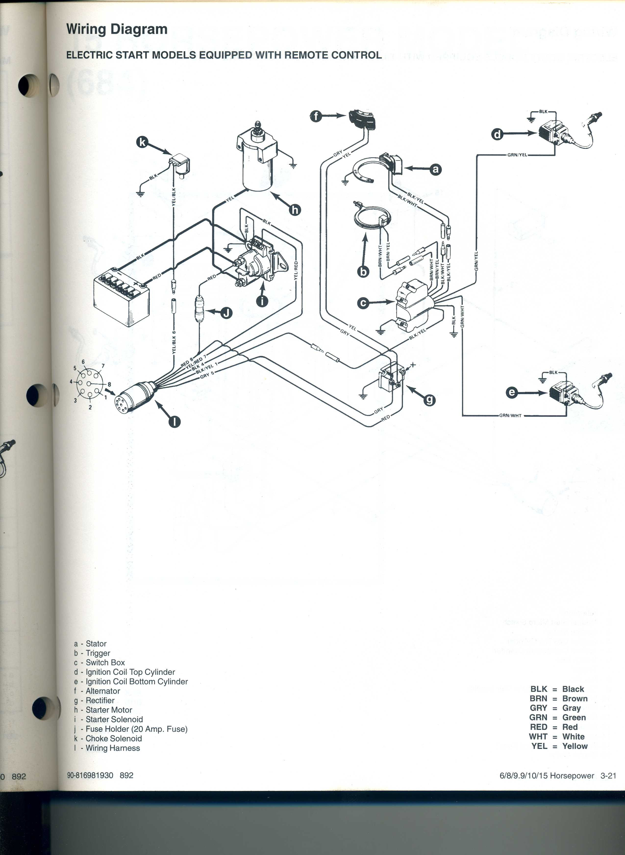 Diagram Yamaha 9 9 Outboard Wiring Diagram Full Version Hd Quality Wiring Diagram Diagrambest Rocoma It