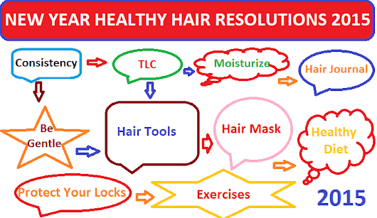 Top 10 New Year Resolutions for Healthier Hair in 2015