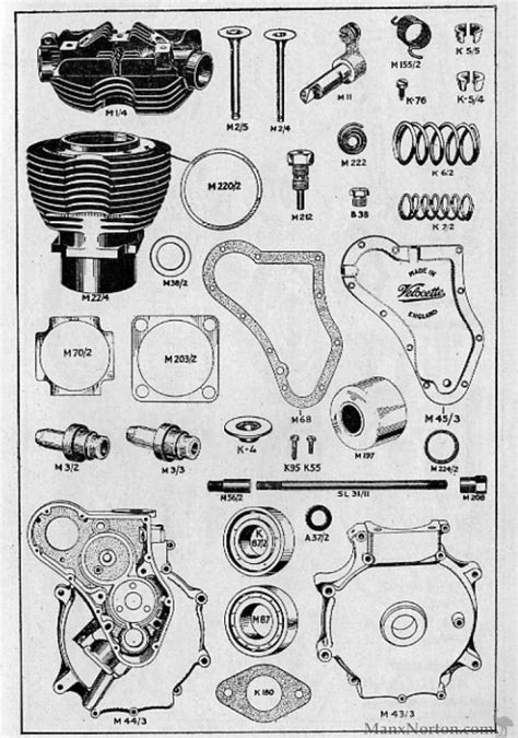 Velocette 1948 MSS Engine Diagram
