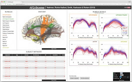 Democratizing Science: Researchers Make Neuroscience Experiments Easier to Share and Reproduce