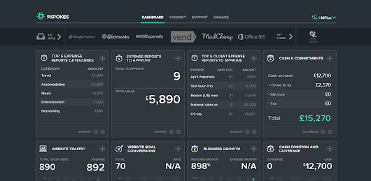 Introducing: The Powerful Expensify Widget on 9 Spokes Data Dashboard