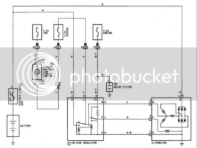 Diagram 1985 Toyota Mr2 Starter Wiring Diagram Full Version Hd Quality Wiring Diagram Wiringeti08q Rifugiopassoxomo It