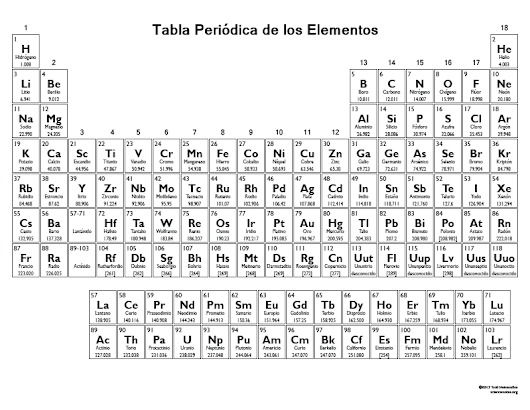 This spanish periodic table or tabla peridica de los elementos is imprimible tabla periodica de los elementos blanco y negro 2015 spanish periodic table urtaz Choice Image