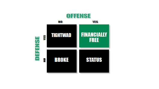 Get the Green Box: Financial Fitness Program