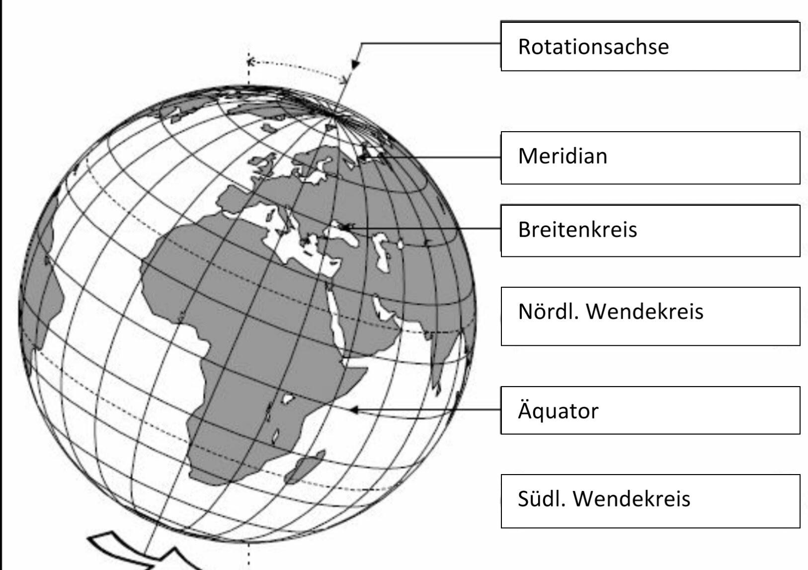Ein Netz Umspannt Die Erde übungen Zum Gradnetz