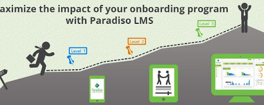 Here's why Gamified Onboarding works Brilliantly! -