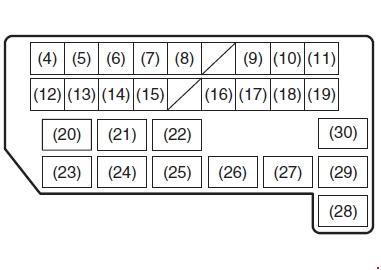 Suzuki Sx4 Fuse Box Diagram 2006 2013 Fuse Diagram