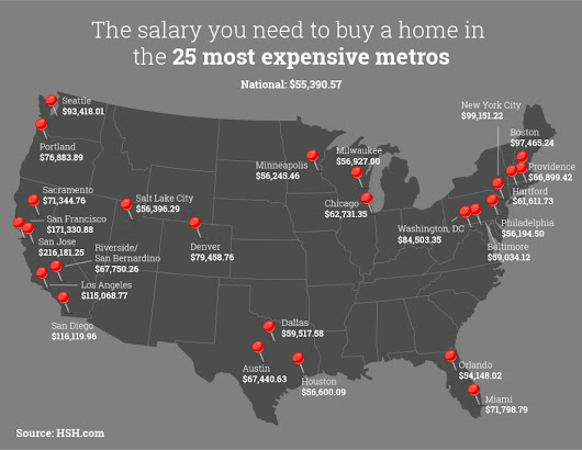 A high-end income is needed to buy a house in the Bay Area