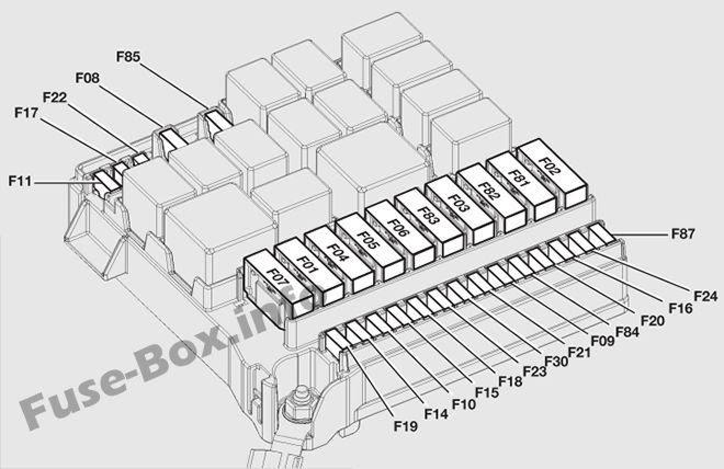 Fiat 500 Fuse Box Diagram