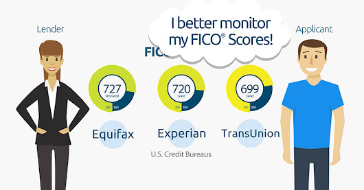 How lenders use FICO Scores - the most widely used credit scores.>   <meta property=