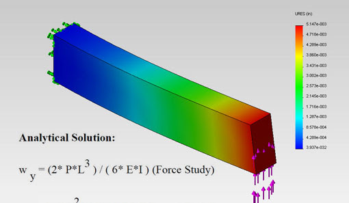 Processor cores and SOLIDWORKS Finite Element Analysis (FEA) - Innova Systems