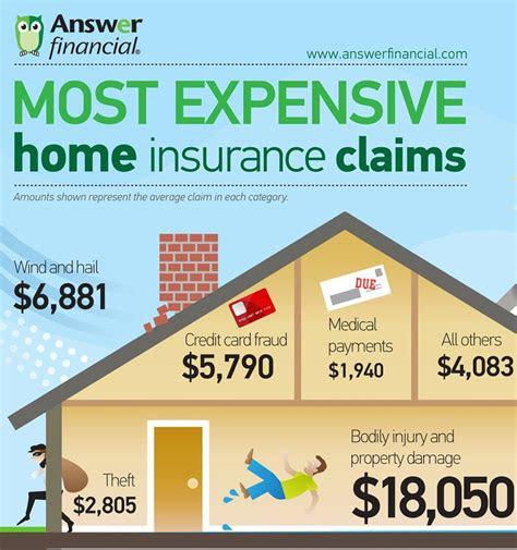 home insurance insurance center