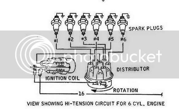 Diagram 1937 Ford Spark Plug Wiring Diagram Full Version Hd Quality Wiring Diagram Dowiring18 Lasagradellacastagna It