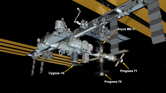Dragon Back on Earth as Crew Revs Up Station Science – Space Station
