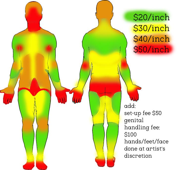 Why That Tattoo Pain Chart Is Meaninglessresonanteye Spokane Tattoo