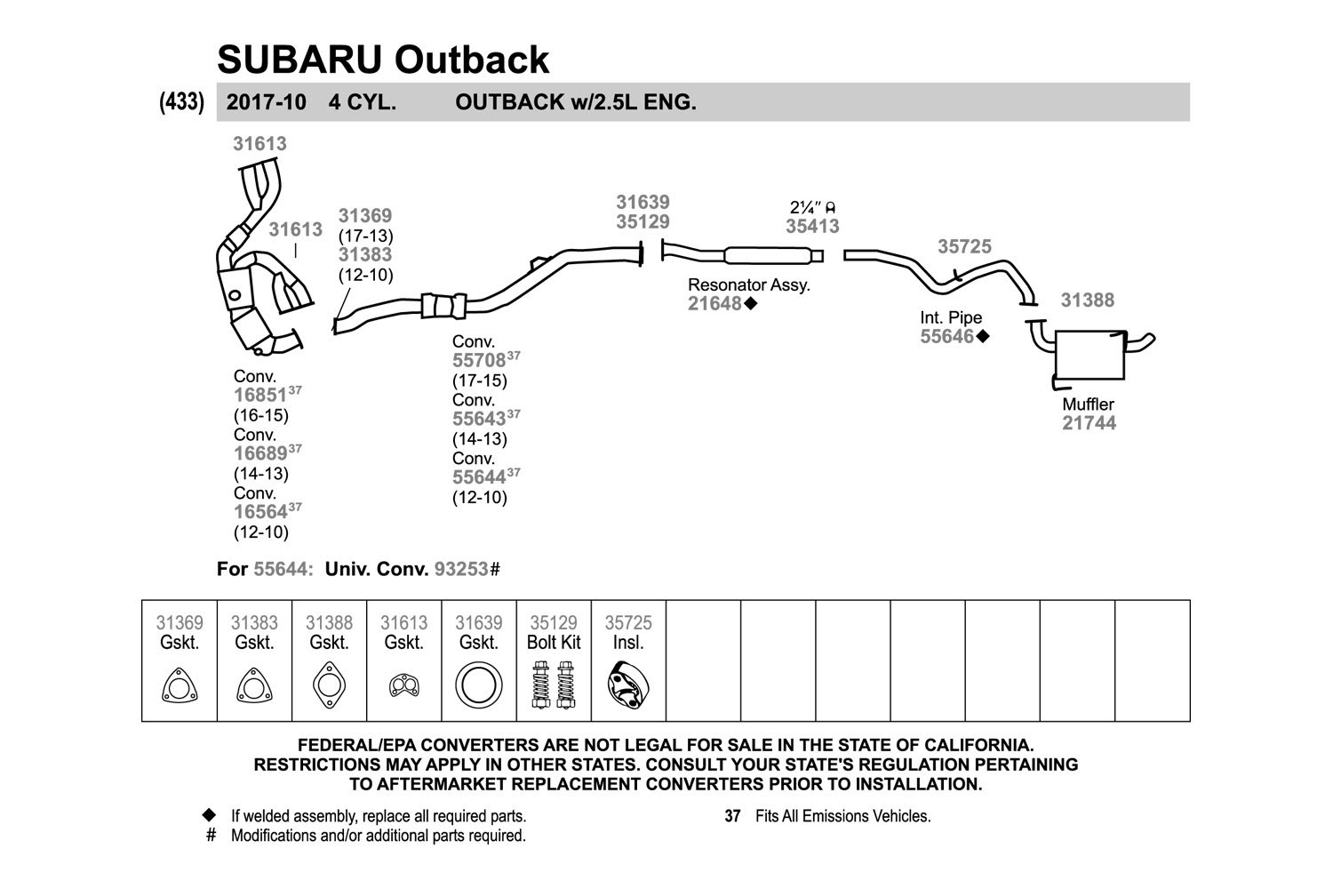 Diagram 2001 Subaru Outback Exhaust System Diagram Wiring Diagram Full Version Hd Quality Wiring Diagram Candiagram Hoteldongwe It