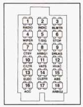 Buick Regal 1988 1993 Fuse Box Diagram Auto Genius