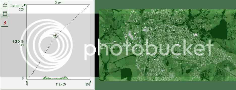 Imagem mais verde