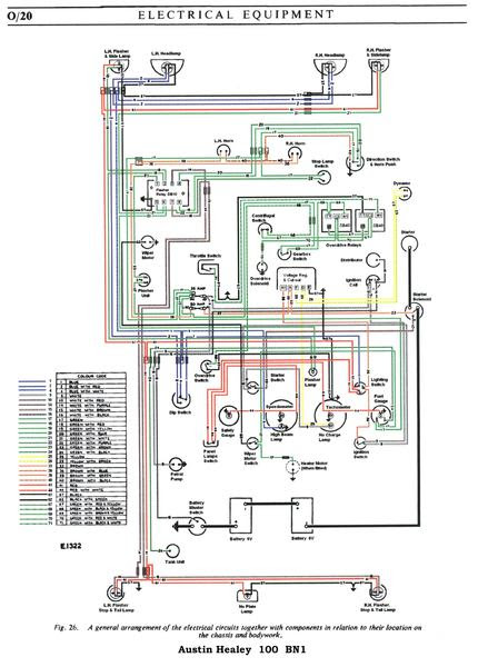 Austin Healey 100 Wiring Diagram