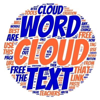 The 8 Best Free Word Cloud Creation Tools For Teachers - eLearning Industry