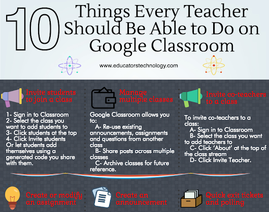 10 Important Google Classroom Activities for Teachers | Educational Technology and Mobile Learning