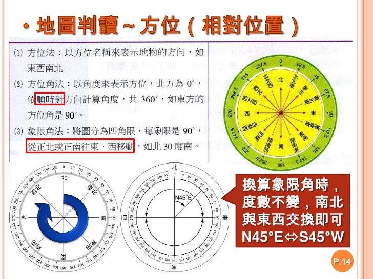 試題演練<br />P.20<br />Ans:<br />1.畫圖標示相對位置並計算時差:    120°+105°=225°,225°/15°=15hr<br />2.計算飛抵臺灣時間:<br />   10/11 9:00 + 15 +...