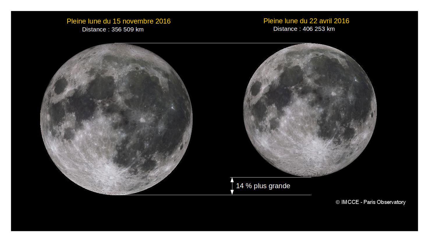 http://welikeit.fr/wp-content/uploads/2016/11/5-points-importants-sur-la-super-lune-du-14-novembre-2016.jpg
