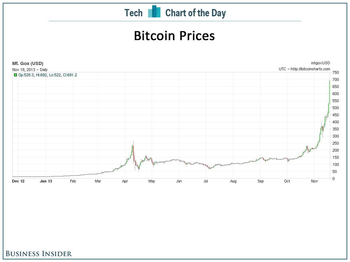 bitcoin company hacked