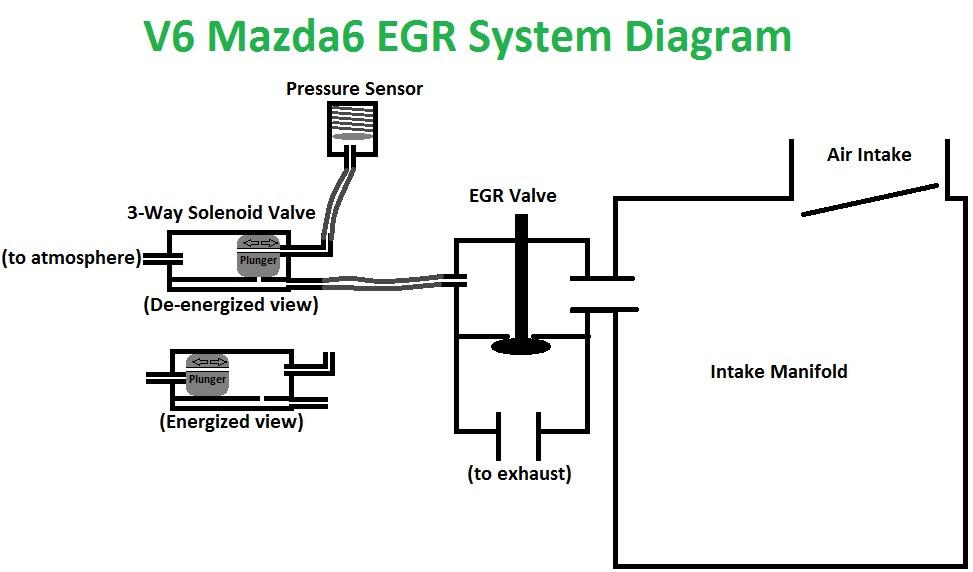 Mazda 6 Gg Wiring Diagram Pdf