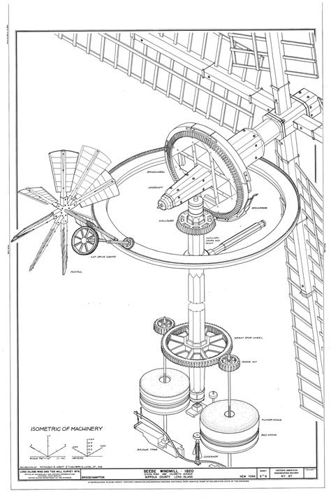 Из схемы мы видим, что мельница имеет два жернова и