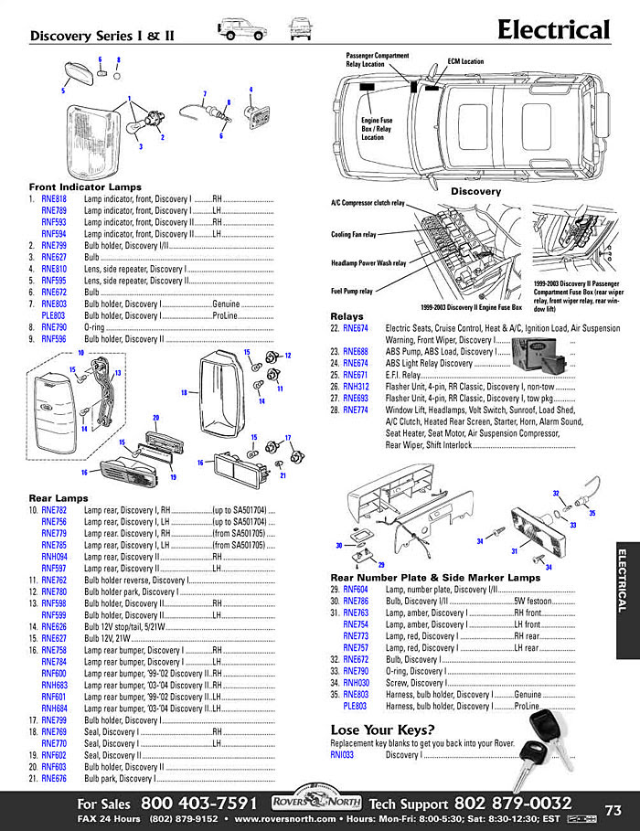 2002 land rover discovery wiring diagram