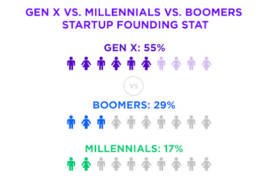 The overlooked influence of Gen X | Yahoo Advertising