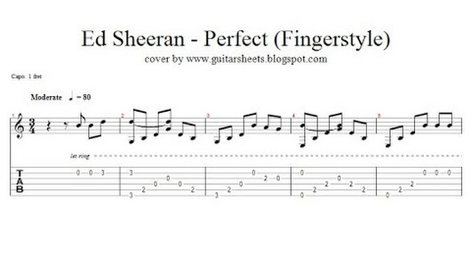 Perfect Chords By Ed Sheeran Ultimateguitarcom Akrossfo