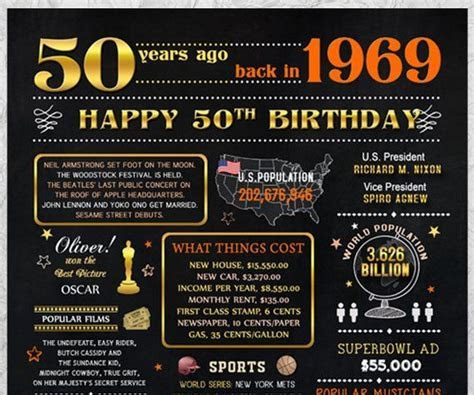 50th Birthday Chalkboard Sign, 50 Years Ago, Birthday