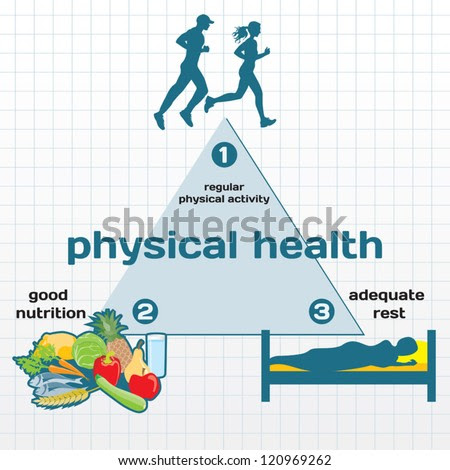 Physical Health Infographic: Physical Activity, Good Nutrition, Adequate Rest Stock Vector 120969262 : Shutterstock