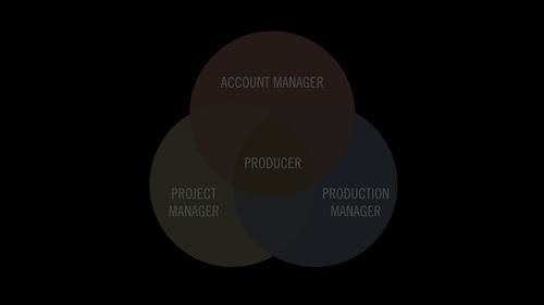Project Managers and Producers in today's Ad Agency