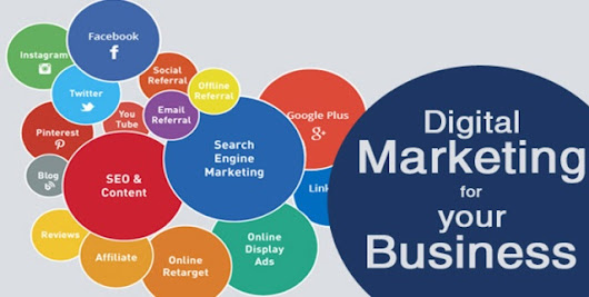 Digital Marketing for Online Business | Freelancing Solution