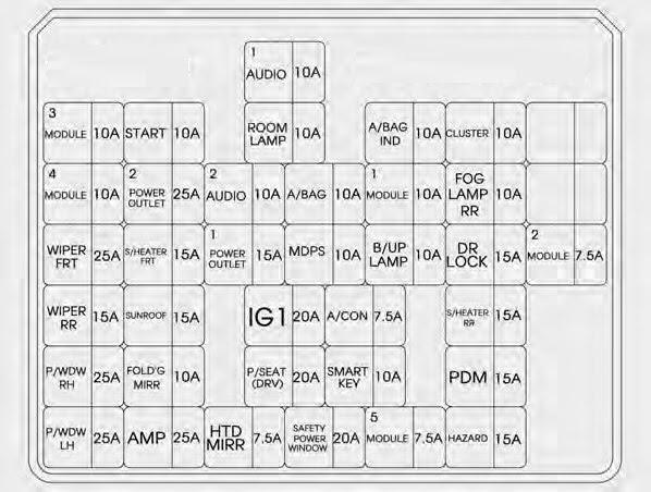 2015 Hyundai Tucson Fuse Box Diagram