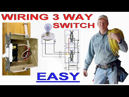 bination Switch Outlet Wiring Diagram on wiring a breaker box diagram