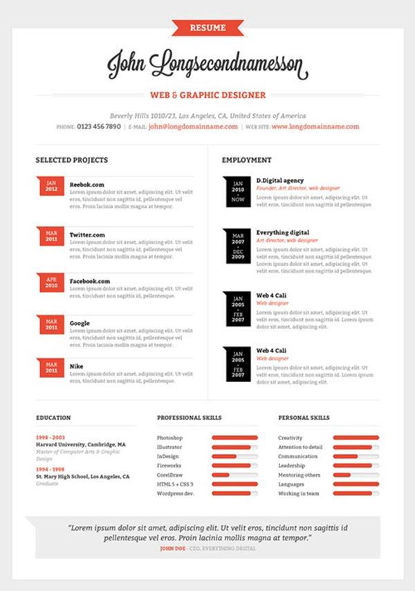 best cv designs exolgbabogadosco - Free Resume Samples 2014