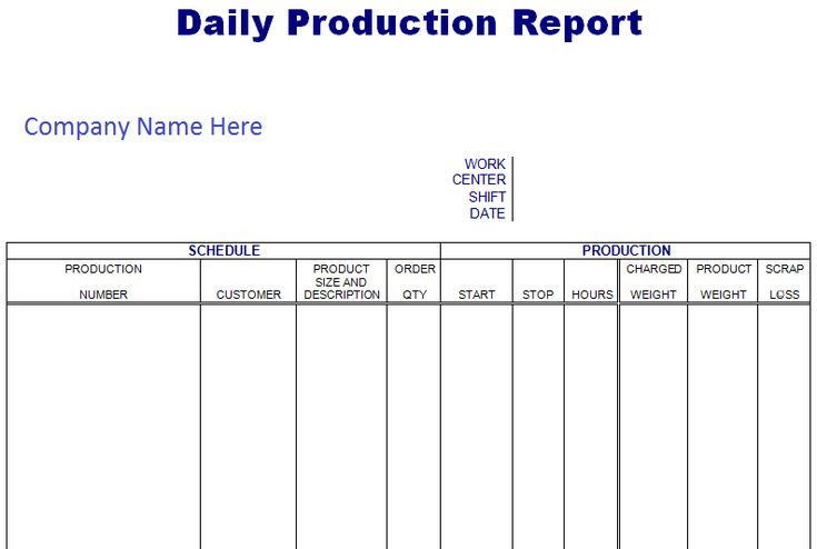 Daily Scheduling Production Report Spreadsheet Format ...