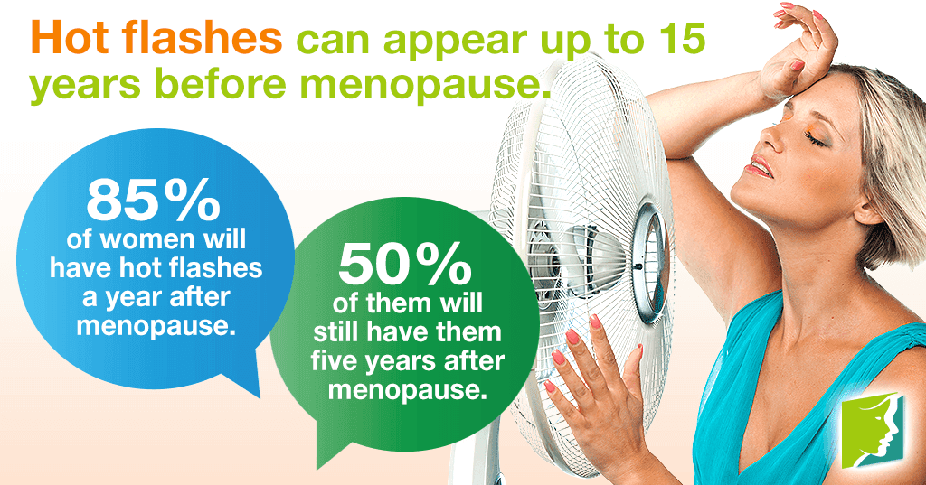 How Long Do Hot Flashes Last?