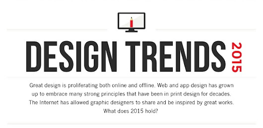 Infographic: Eight Key Design Trends Of 2015 - DesignTAXI.com