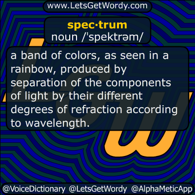 spectrum 11/03/2017 GFX Definition